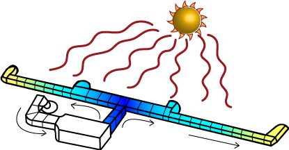 Effects of solar loading on HVAC Ducting